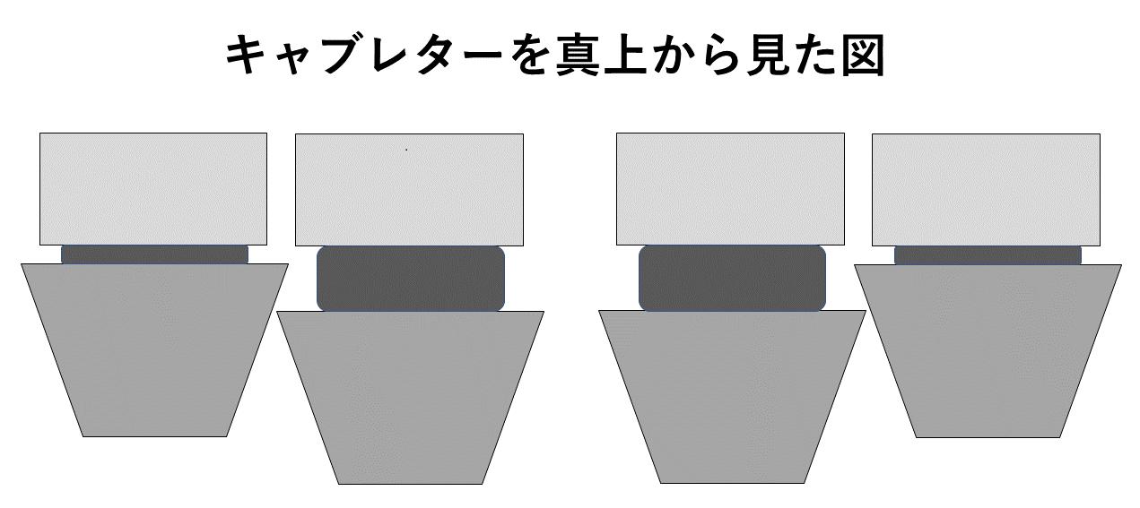 パワーフィルターの装着時の加工イメージ